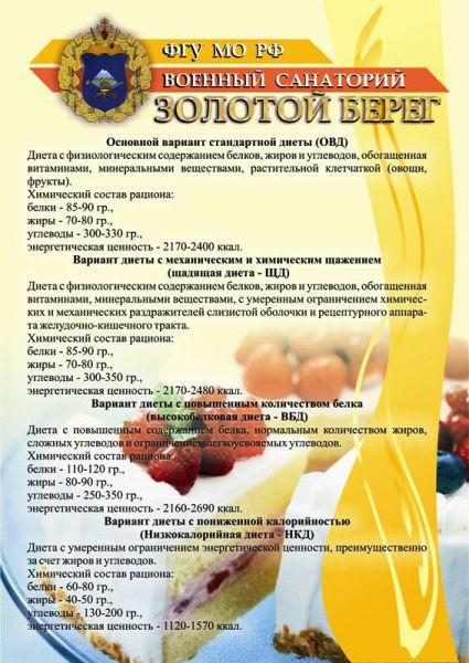san_zolotoy-bereg_territoriya-korpusa_menyu-zakaz2
